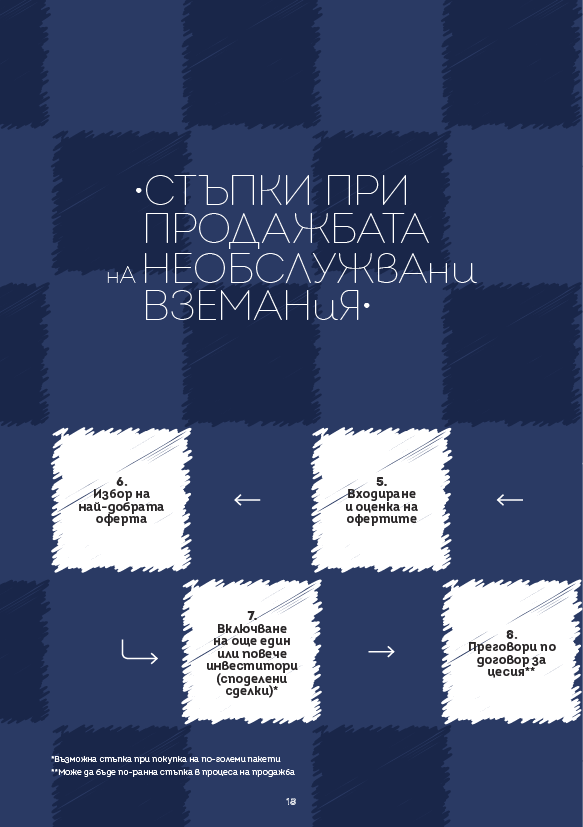 https://theagency.bg/wp-content/uploads/2019/12/dca-npl-book-design-asv-style-print1024_18.png